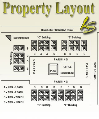 Lincoln Square Property Layout